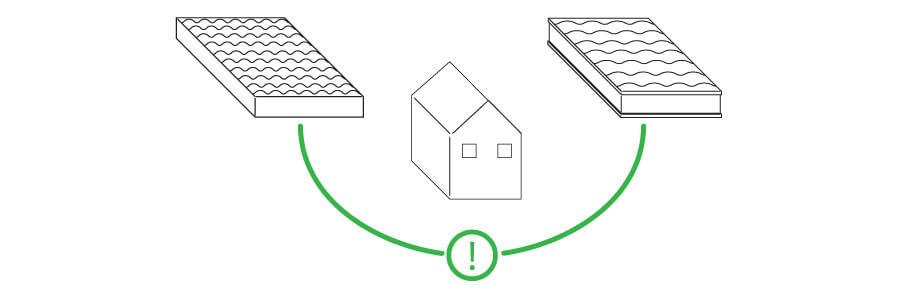 Матраците са абсолютна необходимост за всеки дом